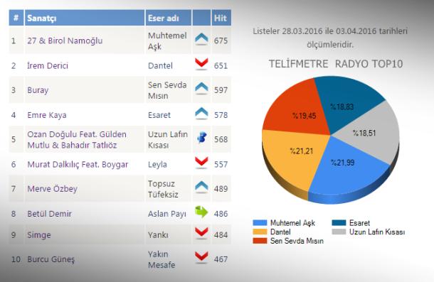 radyotop10.png